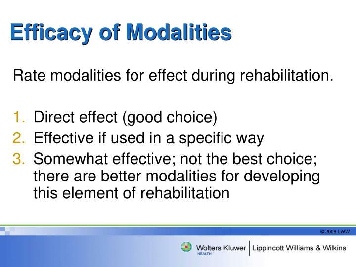 Efficacy of Modalities