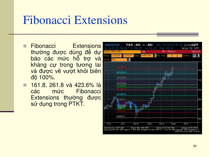 Fibonacci Extensions