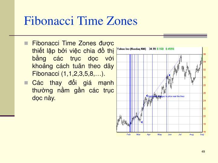 Fibonacci Time Zones
