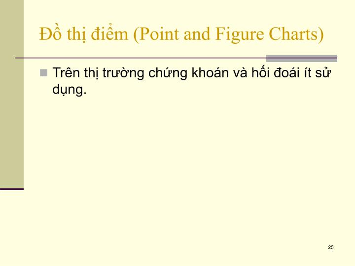 Đồ thị điểm (Point and Figure Charts)