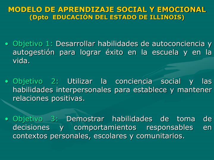 MODELO DE APRENDIZAJE SOCIAL Y EMOCIONAL
