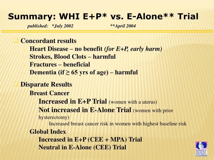 Summary: WHI E+P* vs. E-Alone** Trial