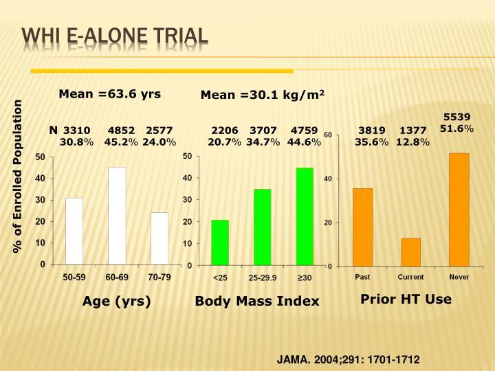 WHI E-alone Trial