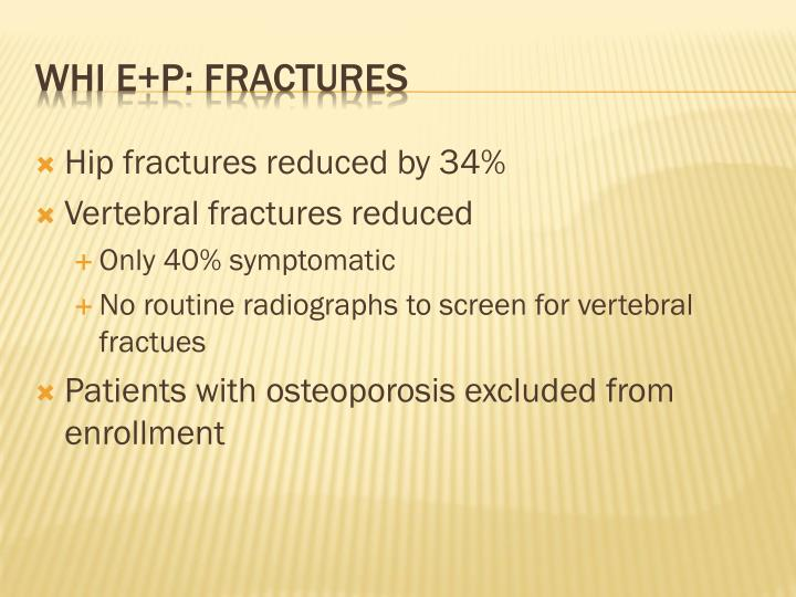 Hip fractures reduced by 34%