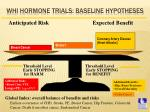 whi hormone trials baseline hypotheses