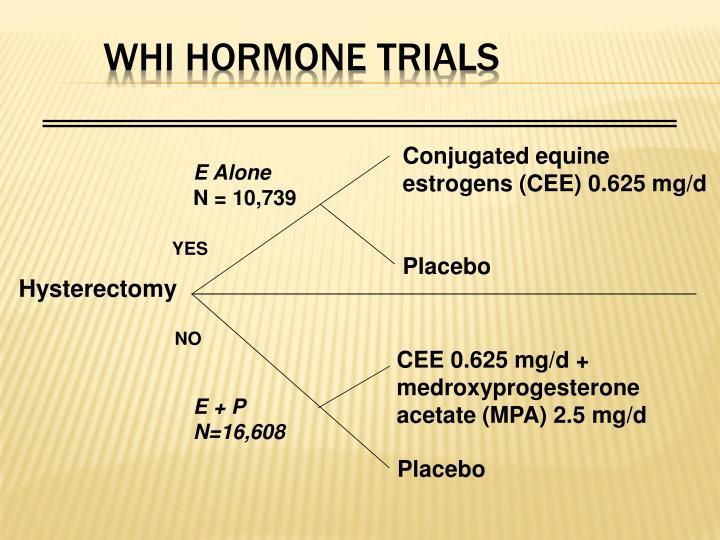 WHI Hormone Trials