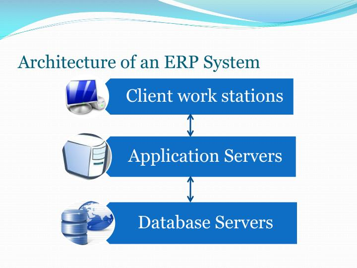 Architecture of an ERP System