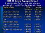 2003 04 general appropriations act