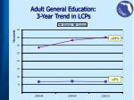 adult general education 3 year trend in lcps