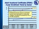 adult vocational certificates psav 3 year enrollment trend by sector