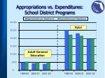 appropriations vs expenditures school district programs