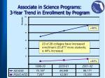 associate in science programs 3 year trend in enrollment by program