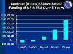 contract below above actual funding of uf fsu over 5 years