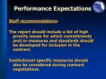 performance expectations2