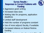survey results responses to current problems with funding