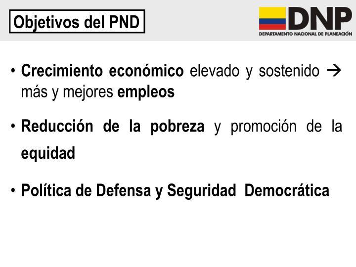 Objetivos del PND