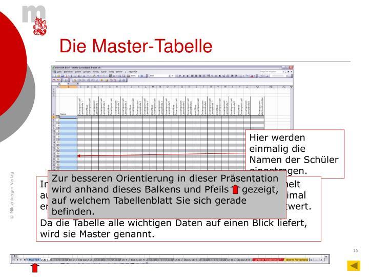 Zur besseren Orientierung in dieser Präsentation wird anhand dieses Balkens und Pfeils    gezeigt, auf welchem Tabellenblatt Sie sich gerade befinden.