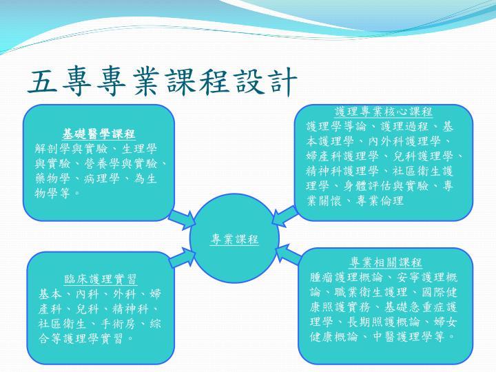 五專專業課程設計