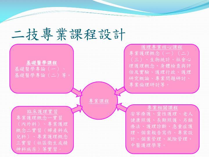 二技專業課程設計