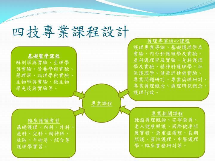 四技專業課程設計