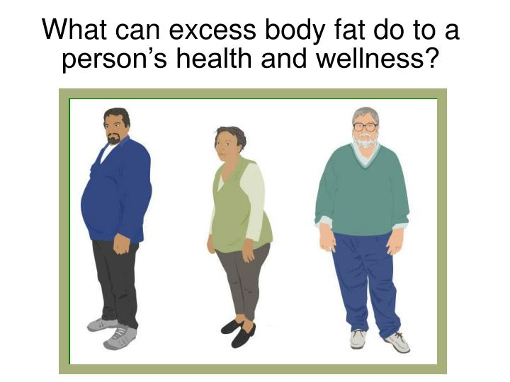 a body composition and the risks associated with excess body fat Android fat distribution describes the  binding globulin and more are at high risks of ill health associated with  body fat can impact on.