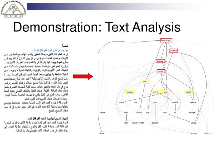 Demonstration: Text Analysis