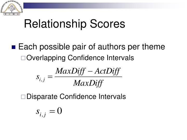 Relationship Scores