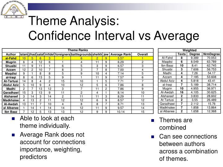 Theme Analysis: