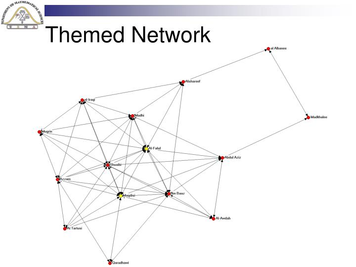 Themed Network