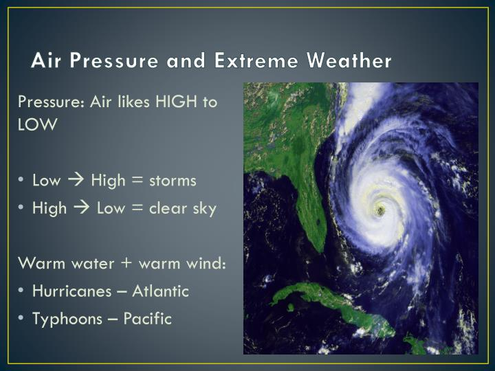 Air Pressure and Extreme Weather