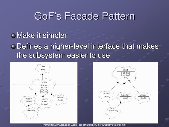 GoF's Facade Pattern