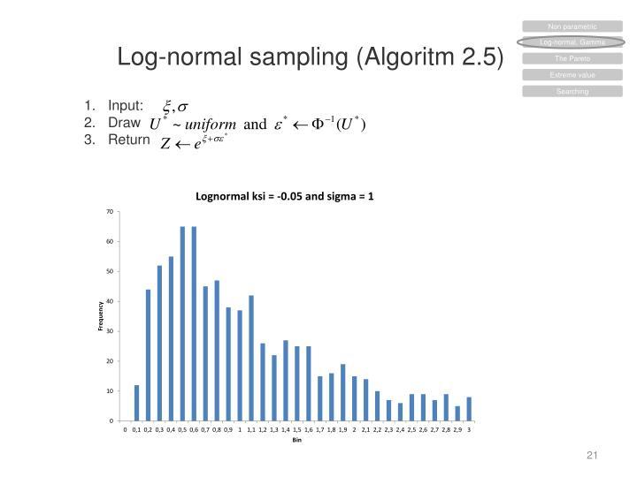 Log-normal sampling (