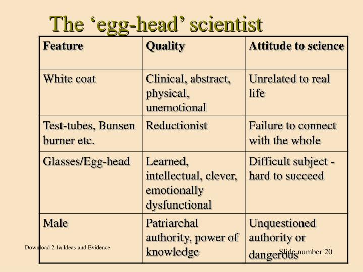 The 'egg-head' scientist