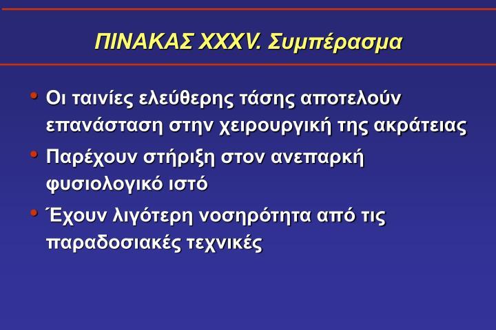 ΠΙΝΑΚΑΣ ΧΧΧ