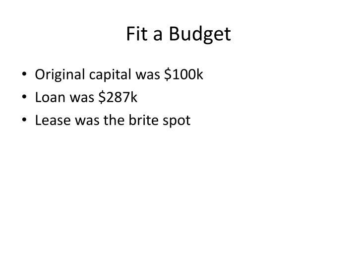 Fit a Budget