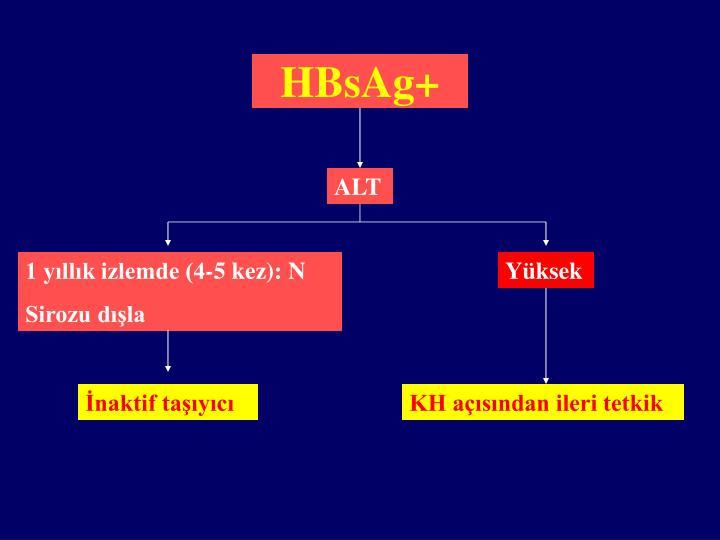 HBsAg+