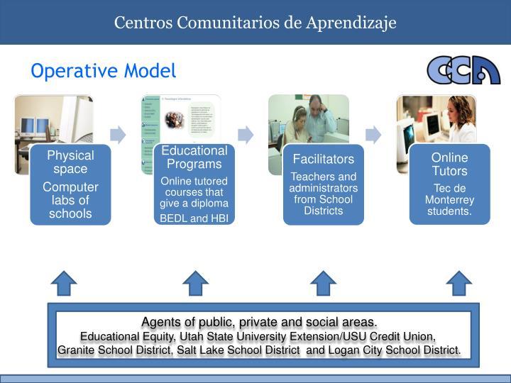 Operative Model