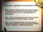 education legislation passed since 19971