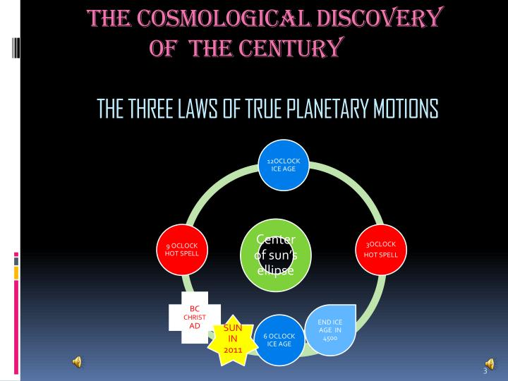 The cosmological discovery of the century the three laws of true planetary motions