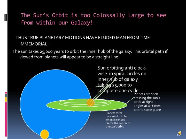 The Sun's Orbit is too Colossally Large to see from within our Galaxy!
