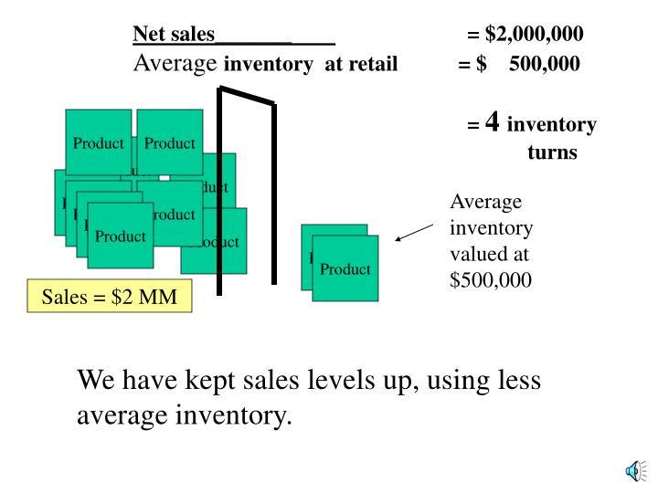 Net sales_______