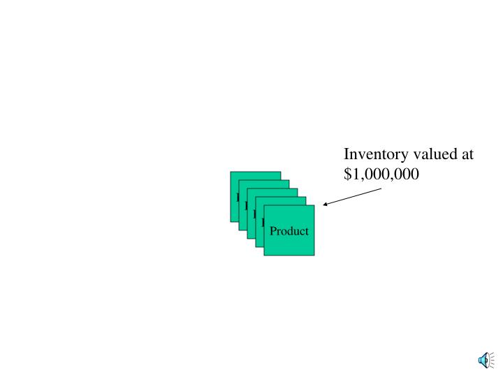 Inventory valued at
