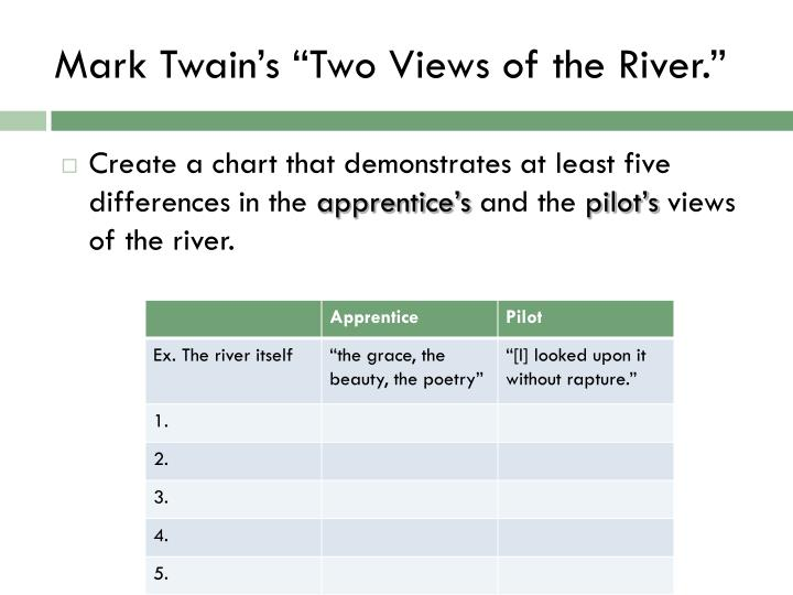 Mark twain s two views of the river