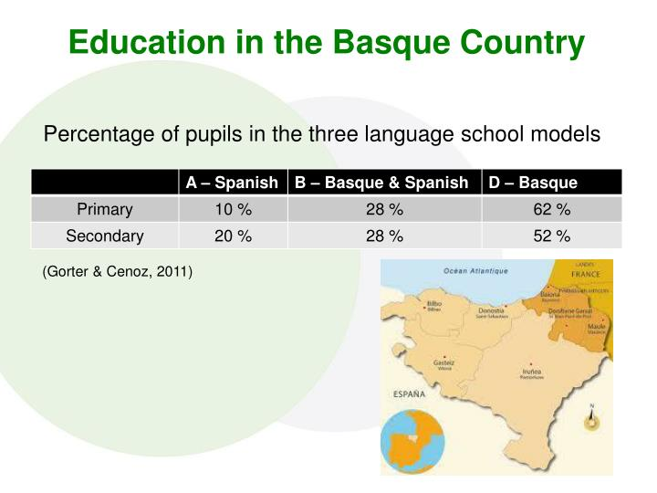 Education in the Basque Country