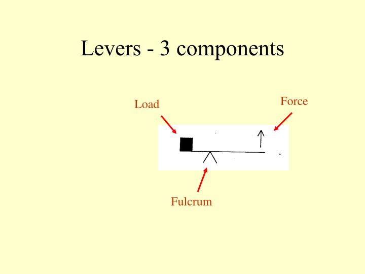 Levers - 3 components