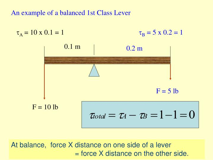 An example of a balanced 1st Class Lever