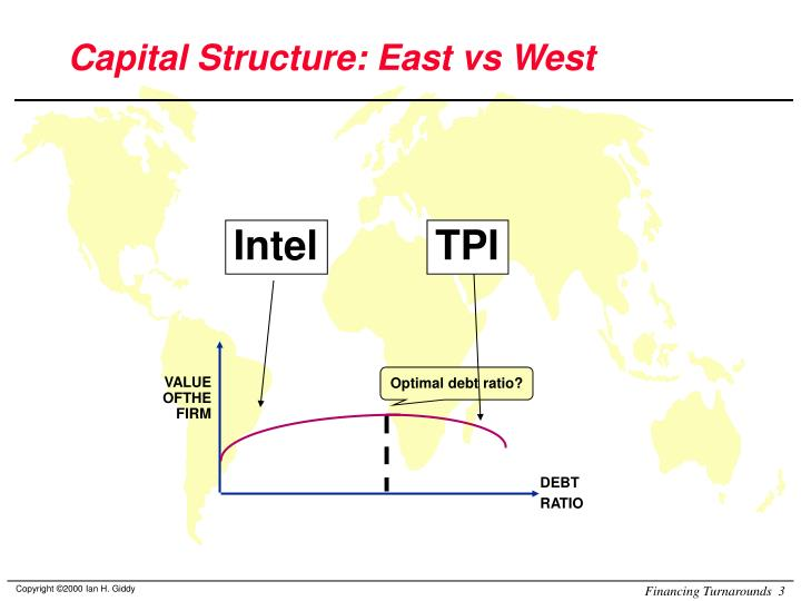 Capital structure east vs west