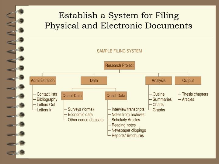 Establish a System for Filing