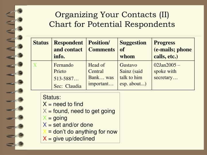 Organizing Your Contacts (II)