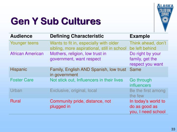 Gen Y Sub Cultures